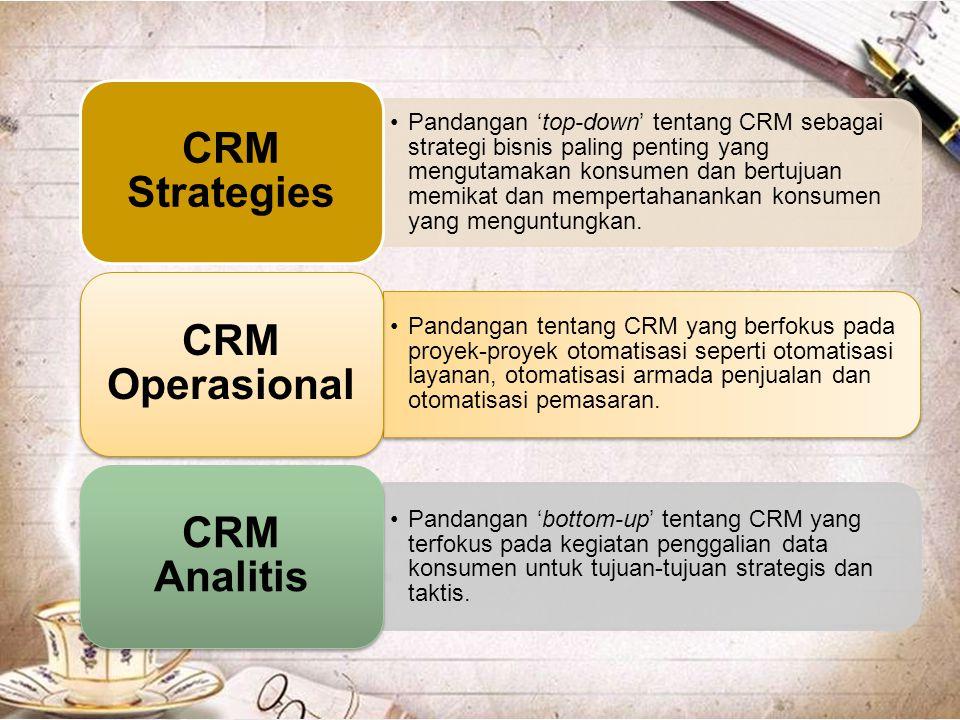 CRM Strategies