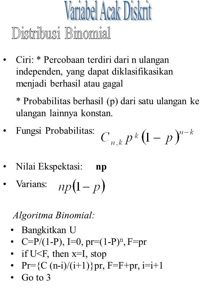 Variabel Acak Diskrit Distribusi Binomial