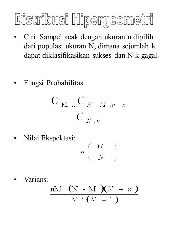 Distribusi Hipergeometri