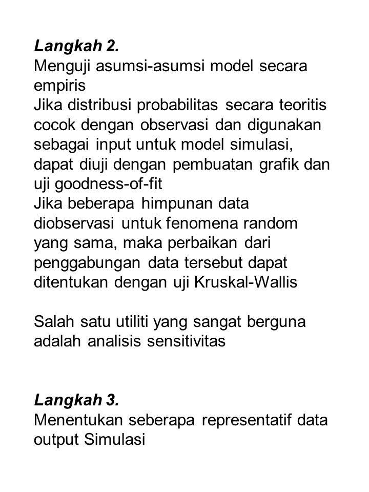 Langkah 2. Menguji asumsi-asumsi model secara empiris.