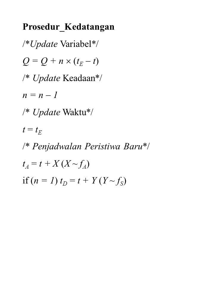 Prosedur_Kedatangan /*Update Variabel*/ Q = Q + n  (tE  t) /* Update Keadaan*/ n = n  1. /* Update Waktu*/