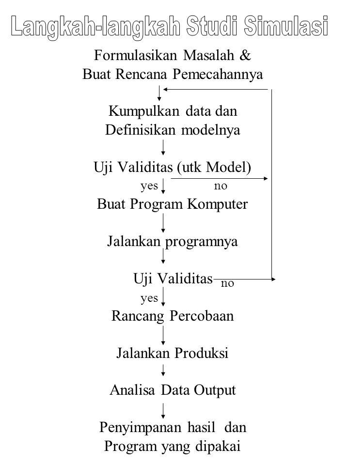 Langkah-langkah Studi Simulasi
