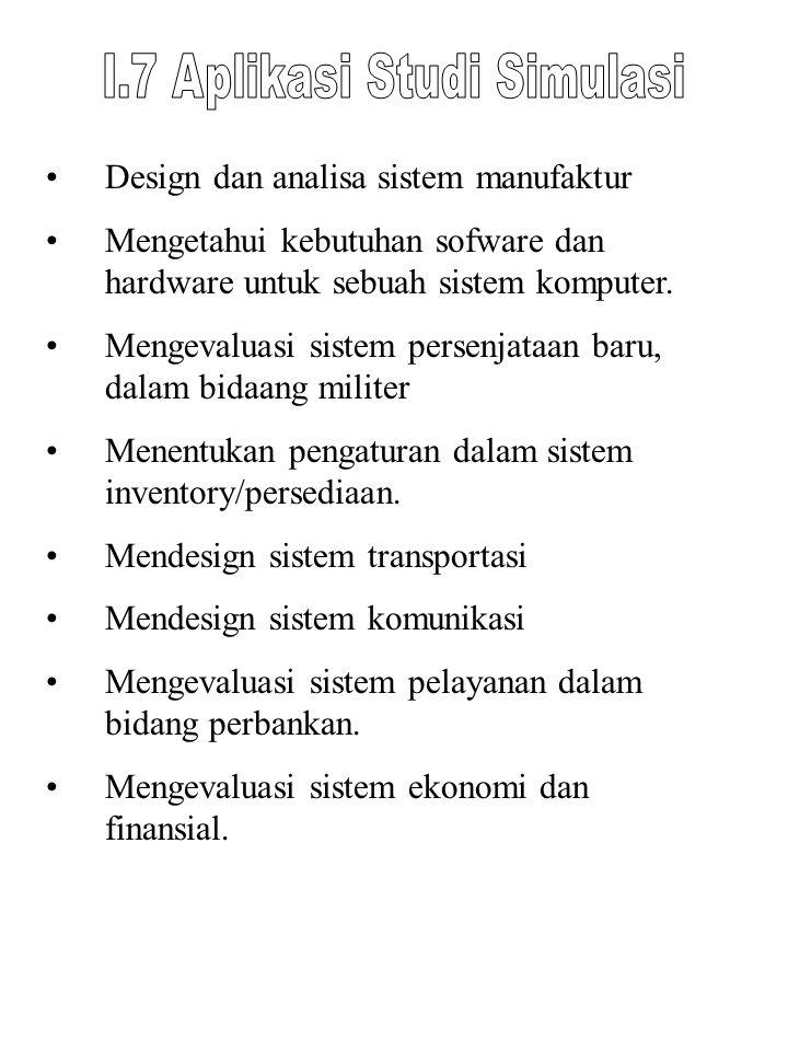 I.7 Aplikasi Studi Simulasi