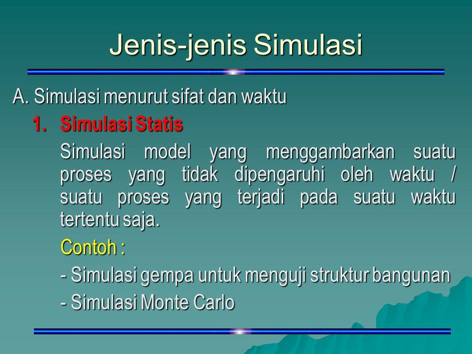 Jenis-jenis Simulasi A. Simulasi menurut sifat dan waktu