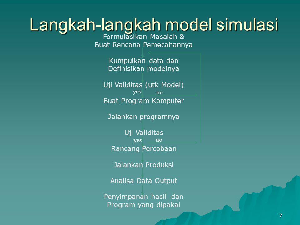 Langkah-langkah model simulasi