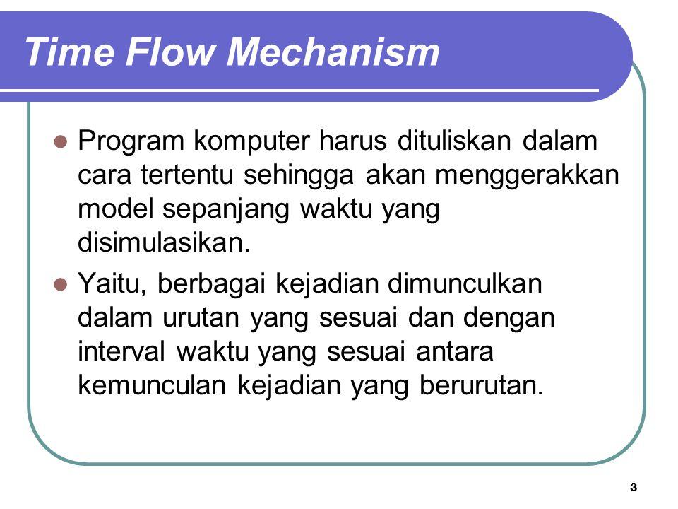 Time Flow Mechanism Program komputer harus dituliskan dalam cara tertentu sehingga akan menggerakkan model sepanjang waktu yang disimulasikan.