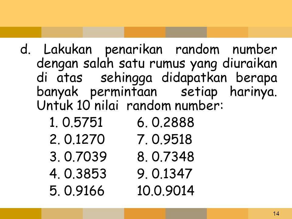 d. Lakukan penarikan random number dengan salah satu rumus yang diuraikan di atas sehingga didapatkan berapa banyak permintaan setiap harinya. Untuk 10 nilai random number: