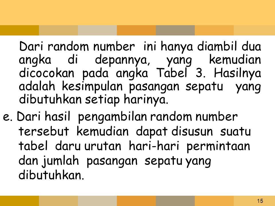 Dari random number ini hanya diambil dua angka di depannya, yang kemudian dicocokan pada angka Tabel 3. Hasilnya adalah kesimpulan pasangan sepatu yang dibutuhkan setiap harinya.