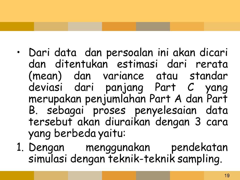 Dari data dan persoalan ini akan dicari dan ditentukan estimasi dari rerata (mean) dan variance atau standar deviasi dari panjang Part C yang merupakan penjumlahan Part A dan Part B. sebagai proses penyelesaian data tersebut akan diuraikan dengan 3 cara yang berbeda yaitu: