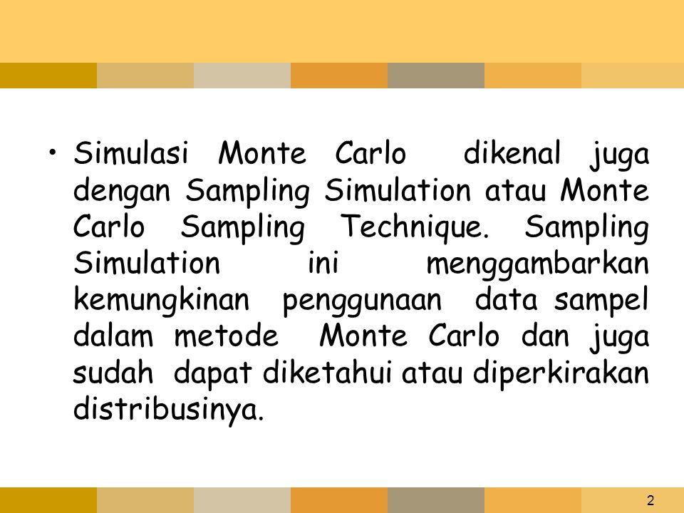 Simulasi Monte Carlo dikenal juga dengan Sampling Simulation atau Monte Carlo Sampling Technique.