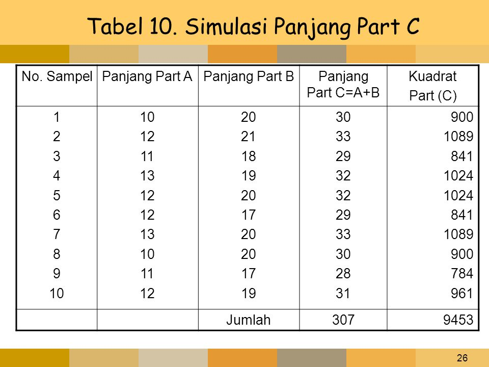 Tabel 10. Simulasi Panjang Part C