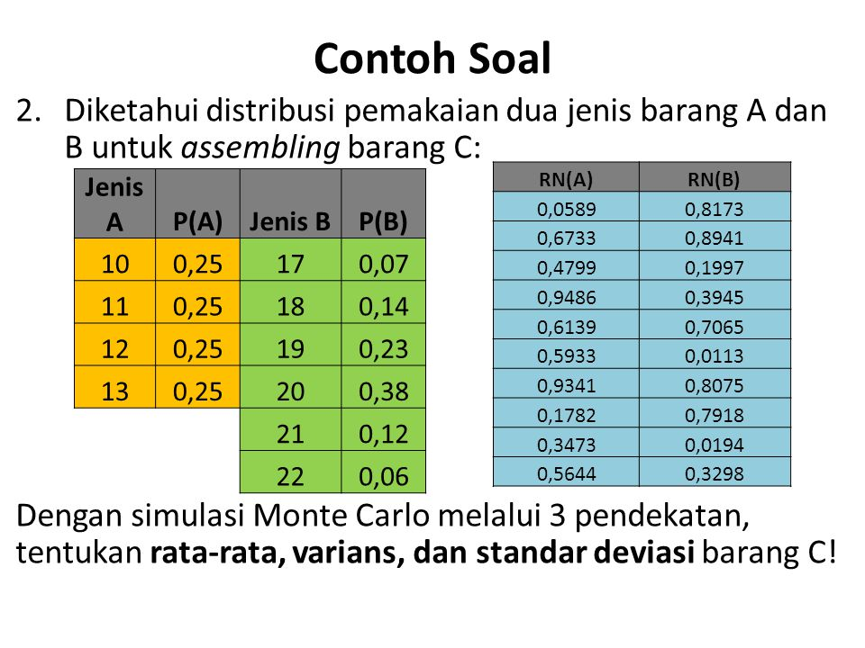Contoh Soal Diketahui distribusi pemakaian dua jenis barang A dan B untuk assembling barang C: