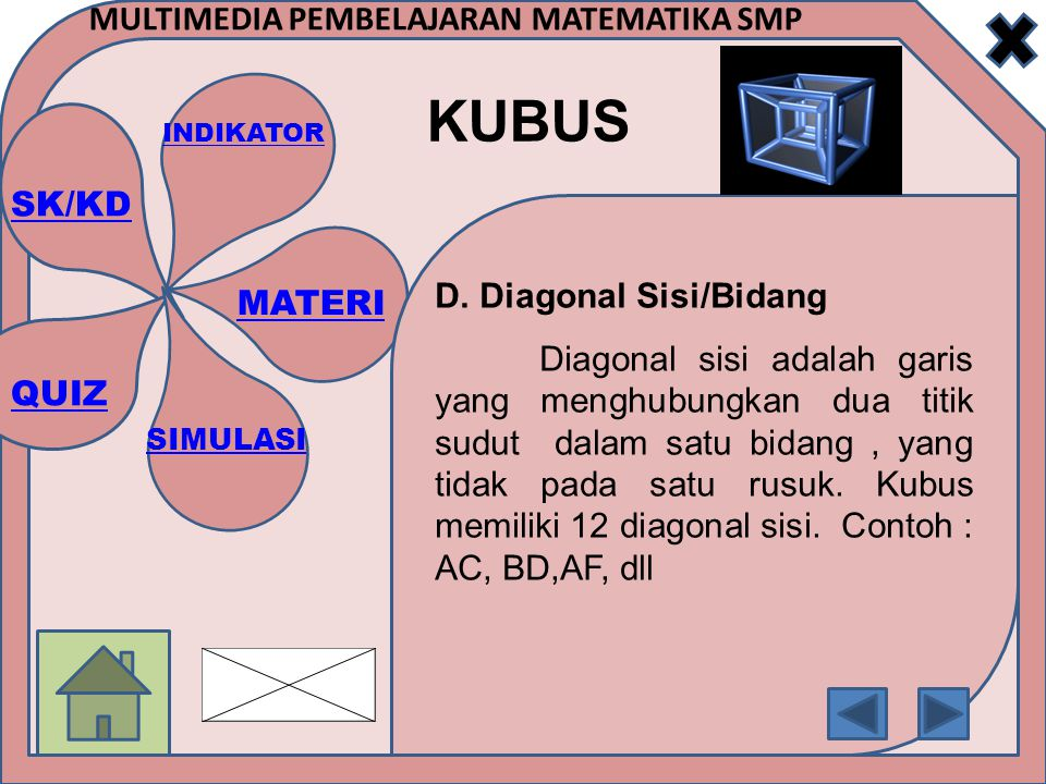 D. Diagonal Sisi/Bidang