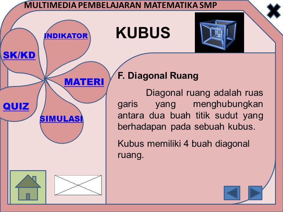 F. Diagonal Ruang Diagonal ruang adalah ruas garis yang menghubungkan antara dua buah titik sudut yang berhadapan pada sebuah kubus.