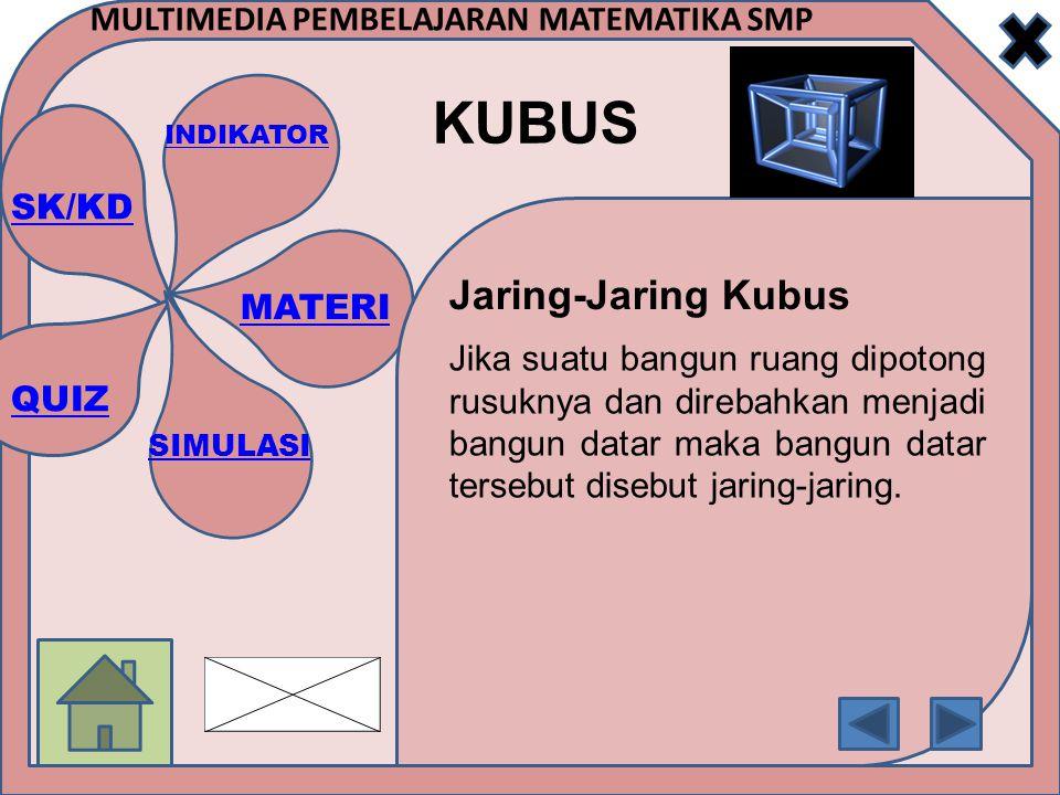 Jaring-Jaring Kubus Jika suatu bangun ruang dipotong rusuknya dan direbahkan menjadi bangun datar maka bangun datar tersebut disebut jaring-jaring.
