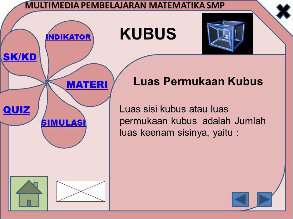 Luas Permukaan Kubus Luas sisi kubus atau luas permukaan kubus adalah Jumlah luas keenam sisinya, yaitu :