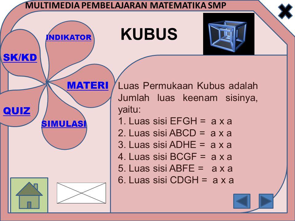 Luas Permukaan Kubus adalah Jumlah luas keenam sisinya, yaitu: