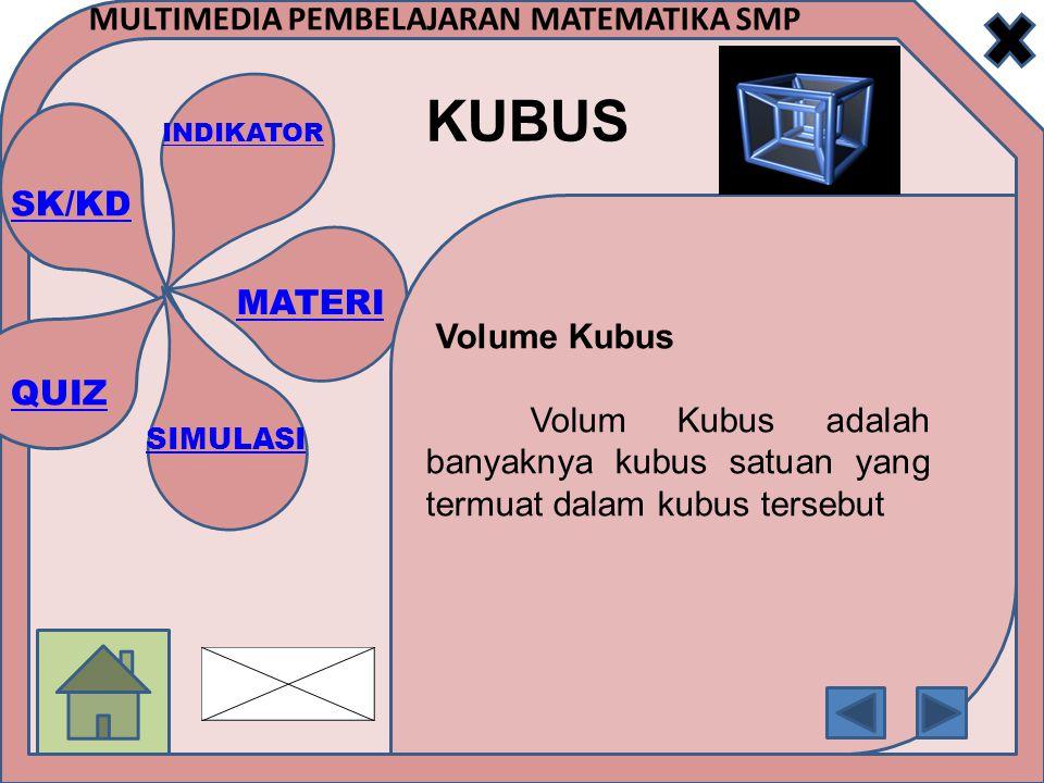 Volume Kubus Volum Kubus adalah banyaknya kubus satuan yang termuat dalam kubus tersebut