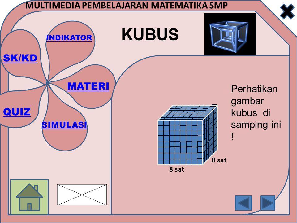 Perhatikan gambar kubus di samping ini !