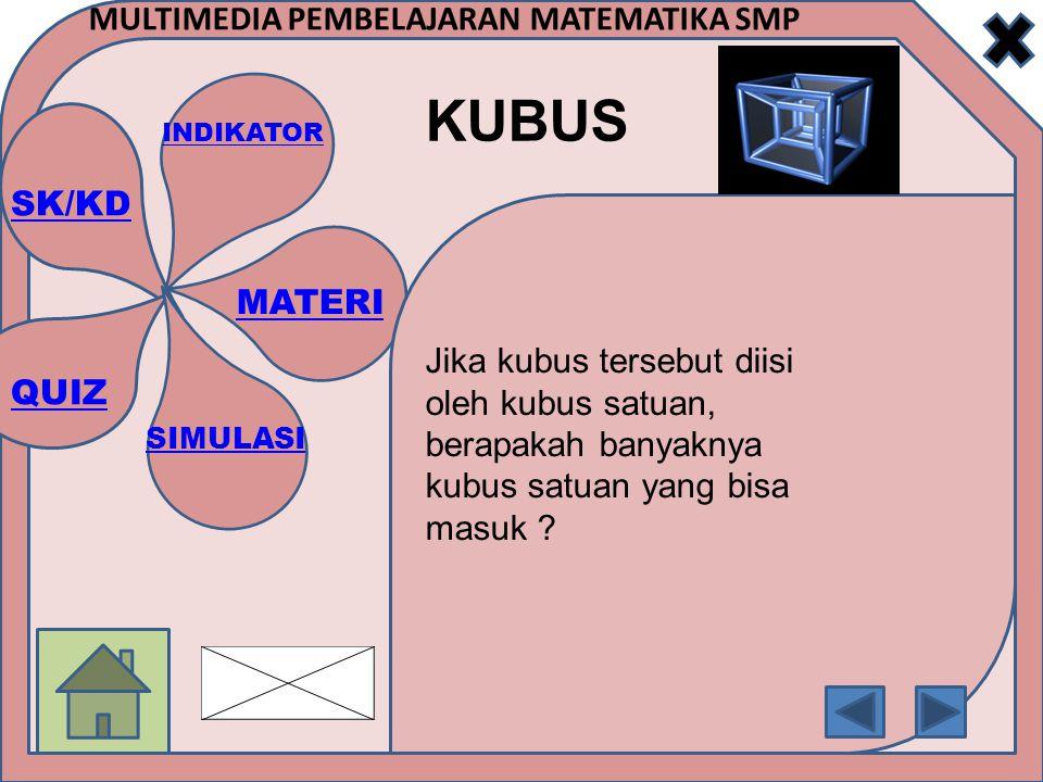 Jika kubus tersebut diisi oleh kubus satuan, berapakah banyaknya kubus satuan yang bisa masuk