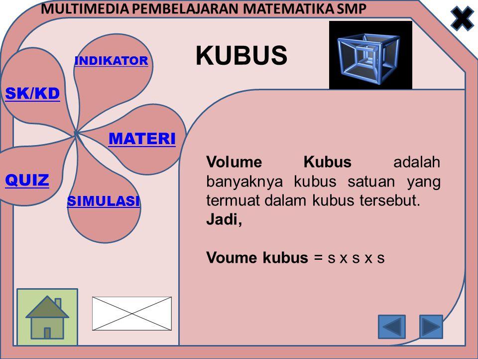 Volume Kubus adalah banyaknya kubus satuan yang termuat dalam kubus tersebut.