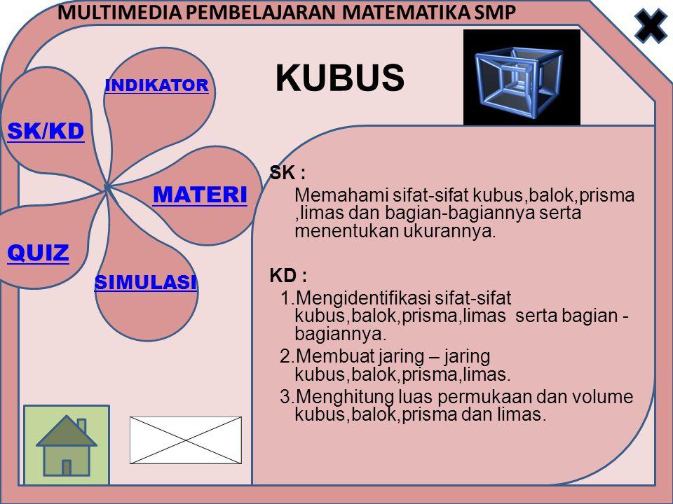 SK : Memahami sifat-sifat kubus,balok,prisma ,limas dan bagian-bagiannya serta menentukan ukurannya.