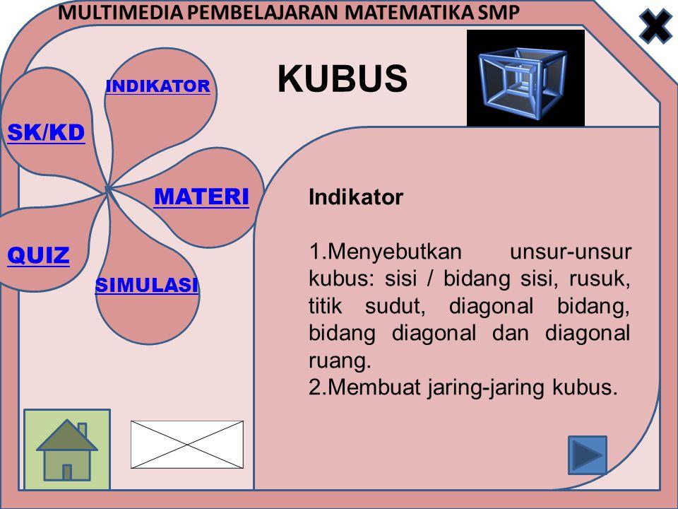 Indikator 1.Menyebutkan unsur-unsur kubus: sisi / bidang sisi, rusuk, titik sudut, diagonal bidang, bidang diagonal dan diagonal ruang.