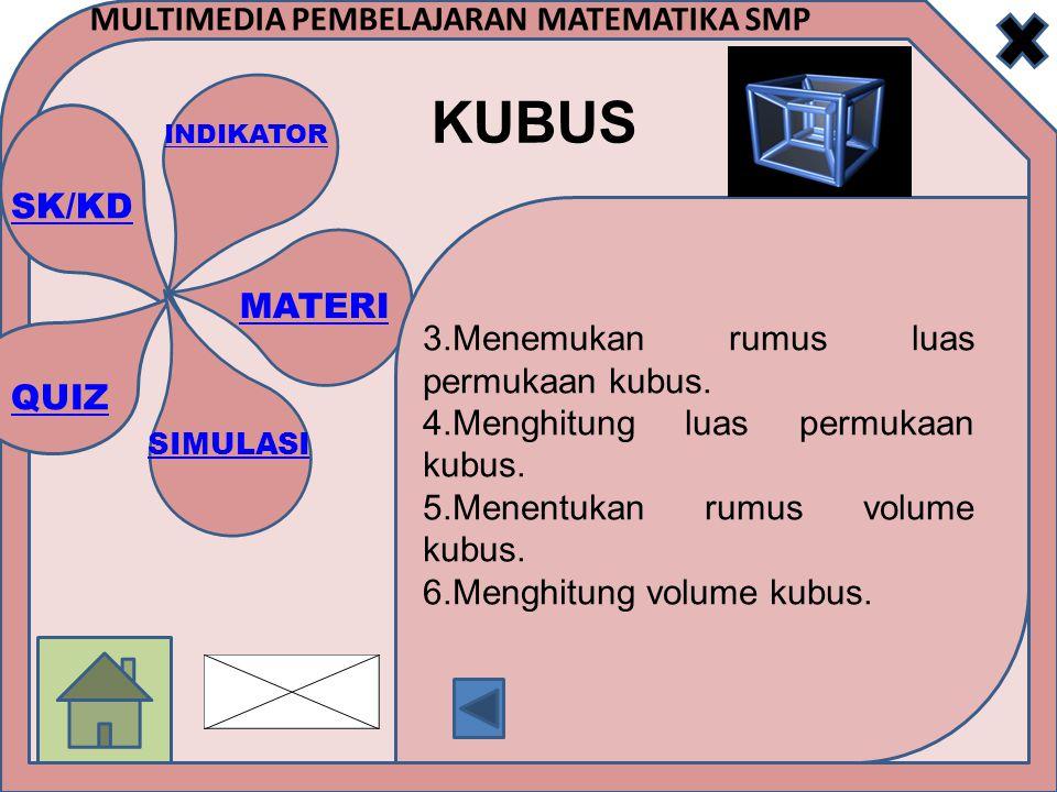 3.Menemukan rumus luas permukaan kubus.