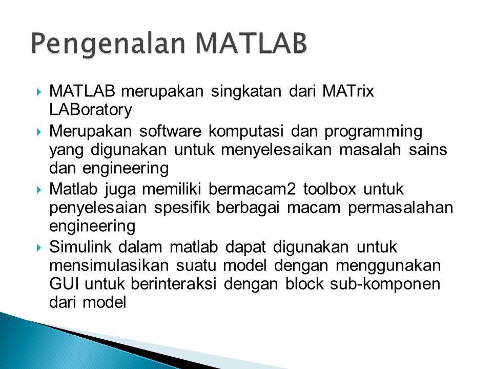 Pengenalan MATLAB MATLAB merupakan singkatan dari MATrix LABoratory