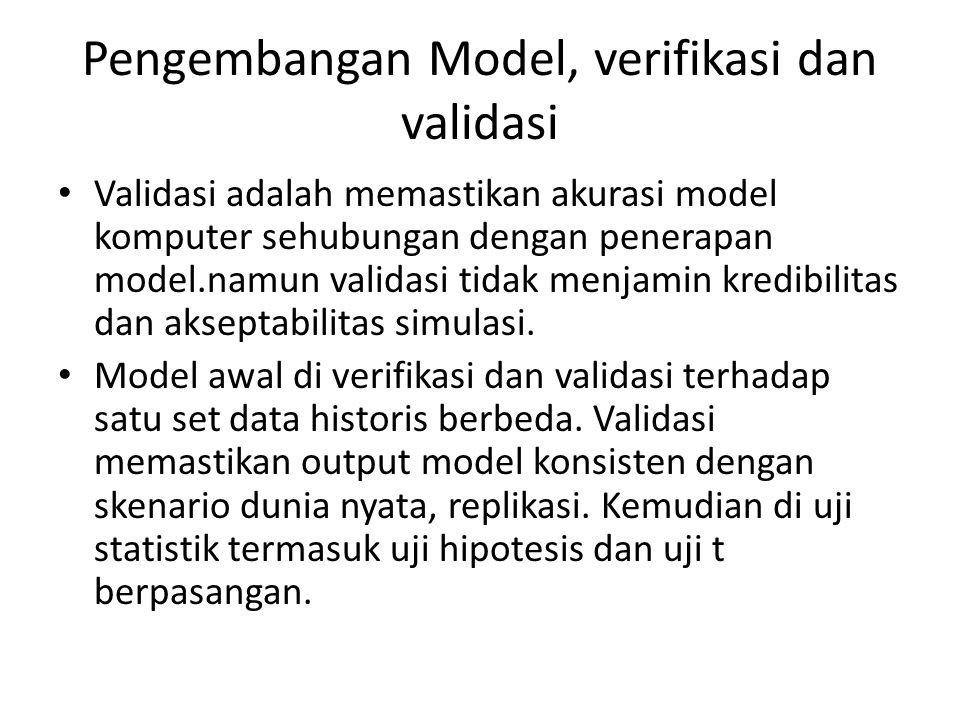 Pengembangan Model, verifikasi dan validasi