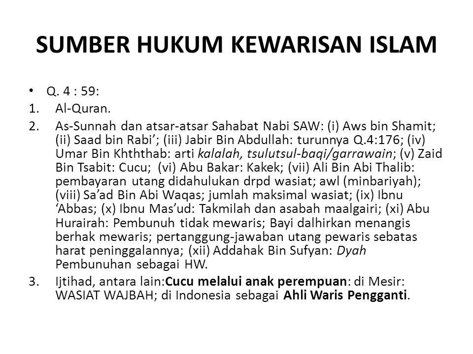 SUMBER HUKUM KEWARISAN ISLAM