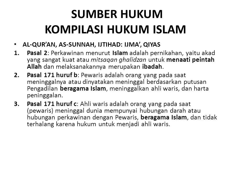 SUMBER HUKUM KOMPILASI HUKUM ISLAM