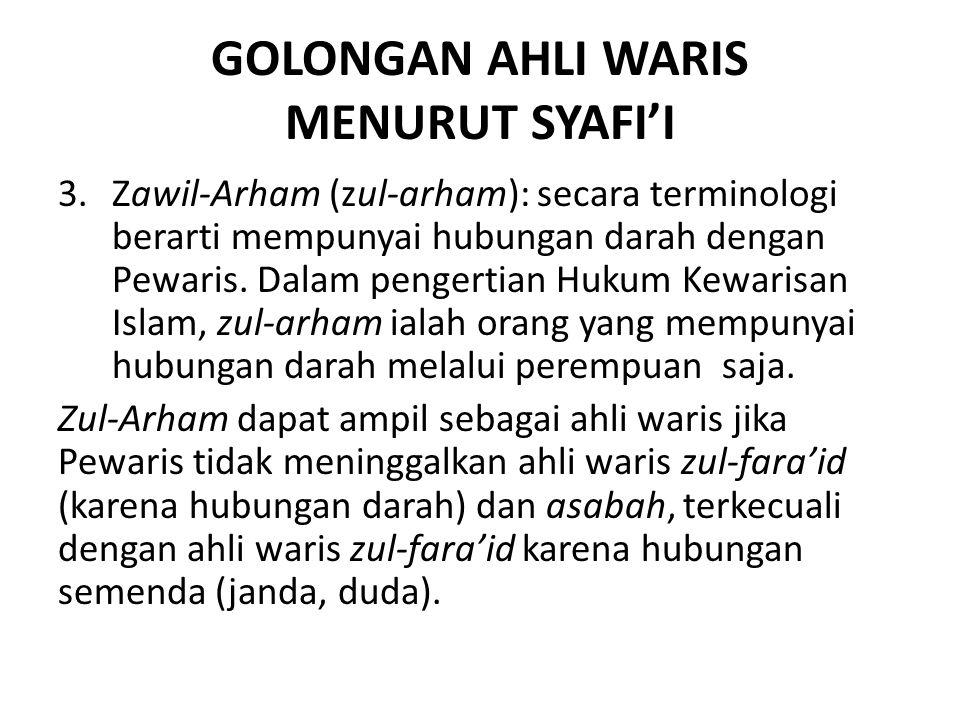 GOLONGAN AHLI WARIS MENURUT SYAFI'I