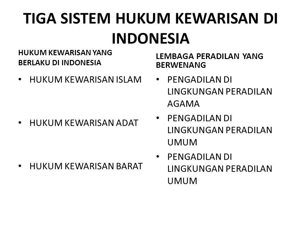 TIGA SISTEM HUKUM KEWARISAN DI INDONESIA
