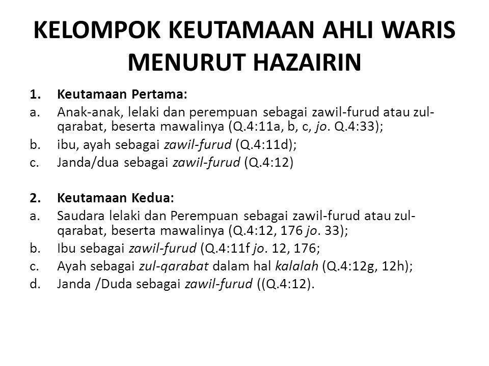 KELOMPOK KEUTAMAAN AHLI WARIS MENURUT HAZAIRIN