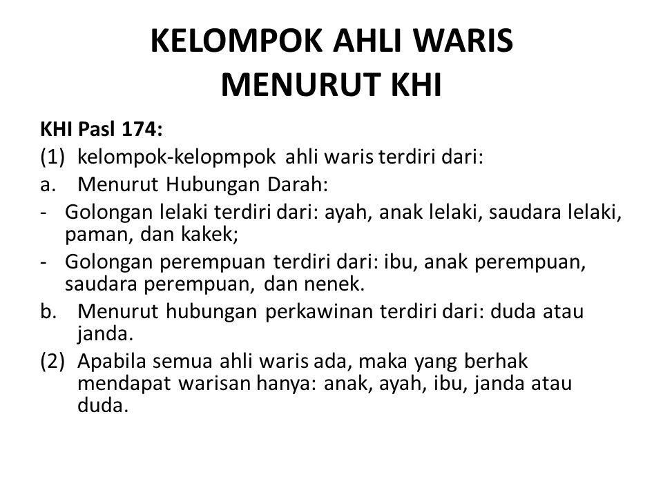 KELOMPOK AHLI WARIS MENURUT KHI