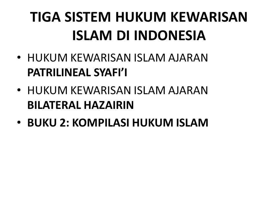 TIGA SISTEM HUKUM KEWARISAN ISLAM DI INDONESIA
