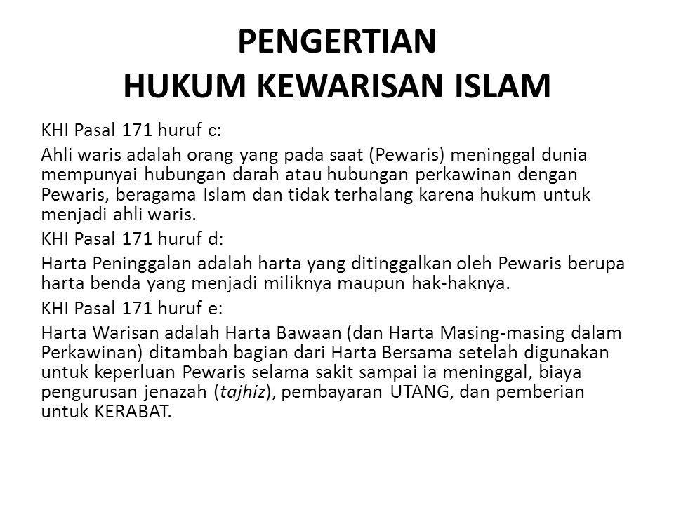 PENGERTIAN HUKUM KEWARISAN ISLAM