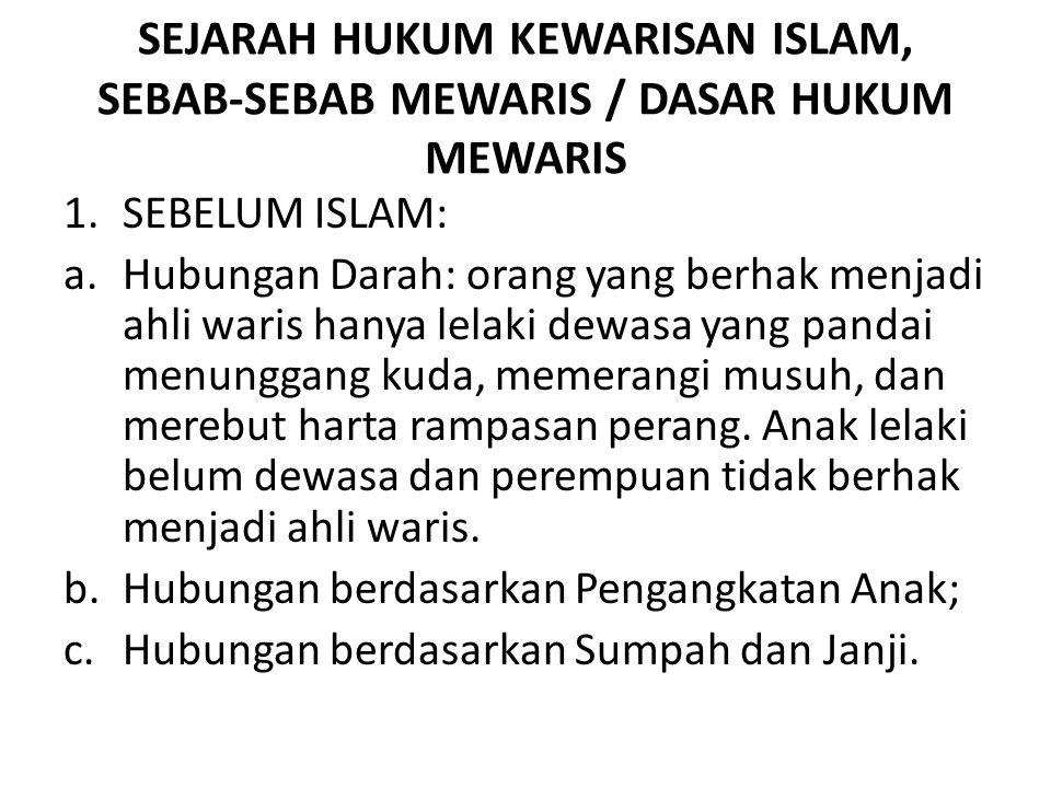 SEJARAH HUKUM KEWARISAN ISLAM, SEBAB-SEBAB MEWARIS / DASAR HUKUM MEWARIS