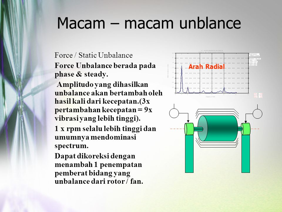 Macam – macam unblance Force / Static Unbalance