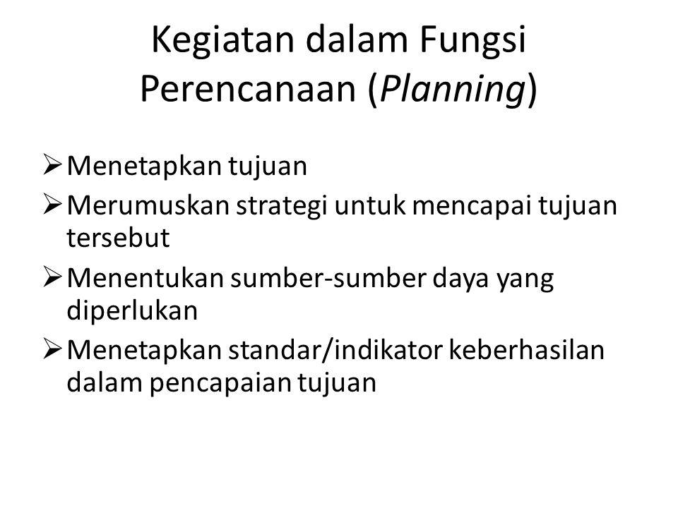 Kegiatan dalam Fungsi Perencanaan (Planning)