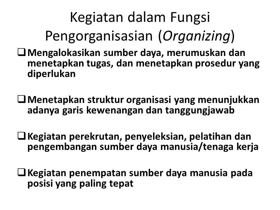 Kegiatan dalam Fungsi Pengorganisasian (Organizing)