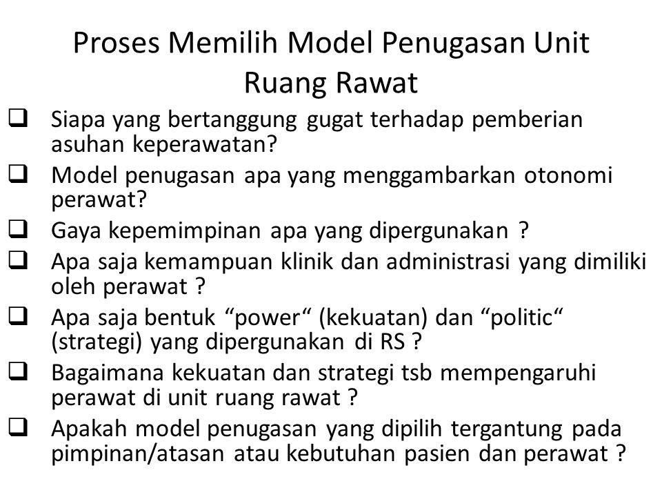 Proses Memilih Model Penugasan Unit Ruang Rawat