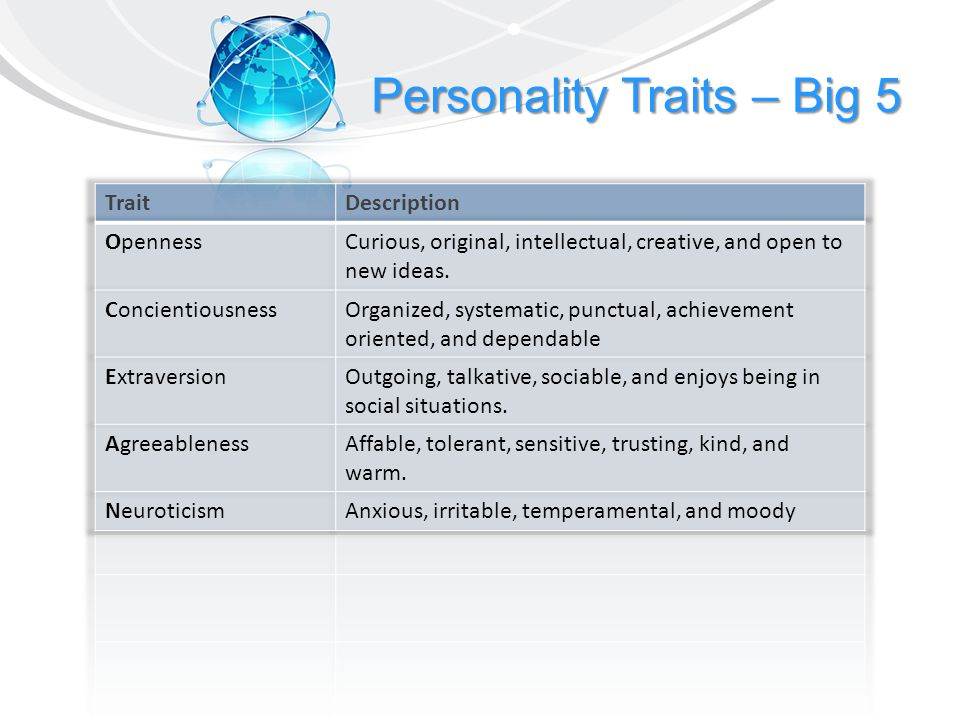 Personality Traits – Big 5