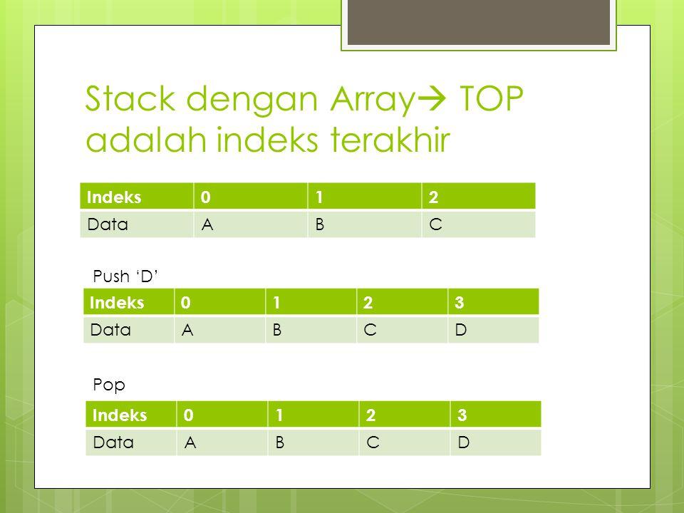 Stack dengan Array TOP adalah indeks terakhir