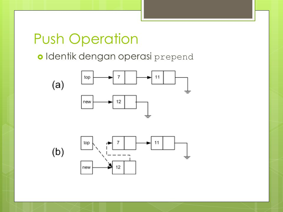 Push Operation Identik dengan operasi prepend