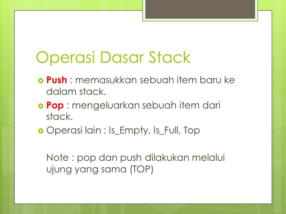 Operasi Dasar Stack Push : memasukkan sebuah item baru ke dalam stack.