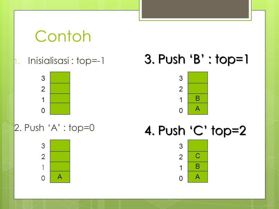 Contoh 3. Push 'B' : top=1 4. Push 'C' top=2 Inisialisasi : top=-1