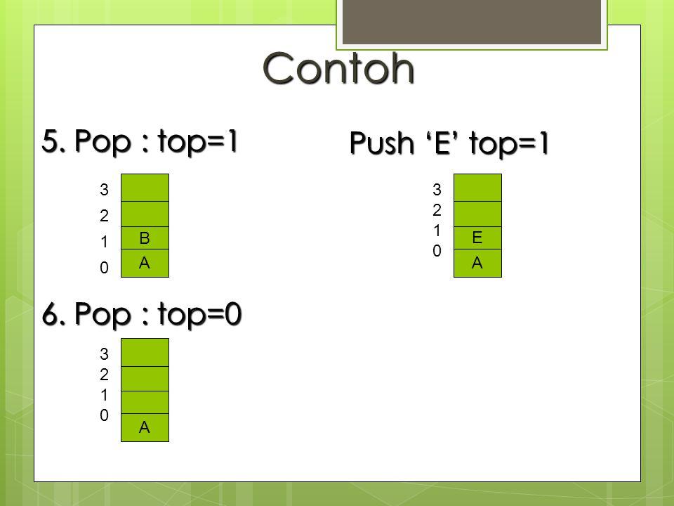 Contoh 5. Pop : top=1 Push 'E' top=1 6. Pop : top=0 B A 3 2 1 E A 3 2