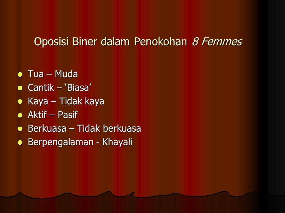 Oposisi Biner dalam Penokohan 8 Femmes